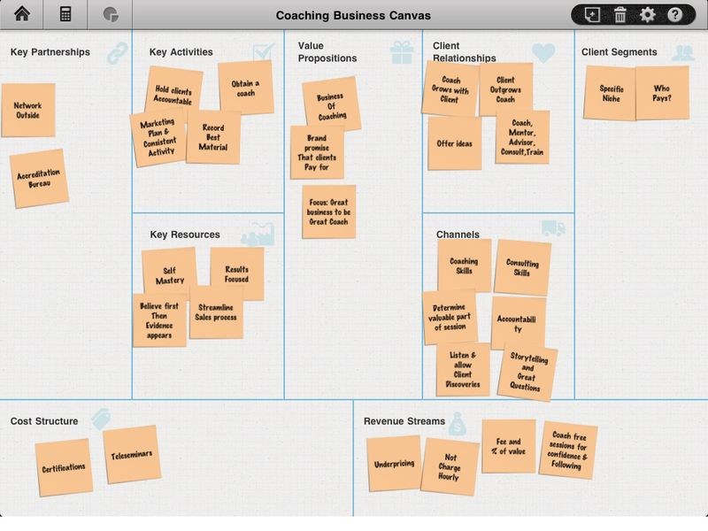 Coaching Business Canvas 7-21