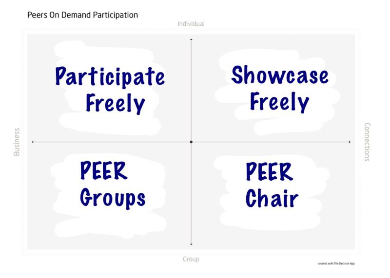 POD Participation