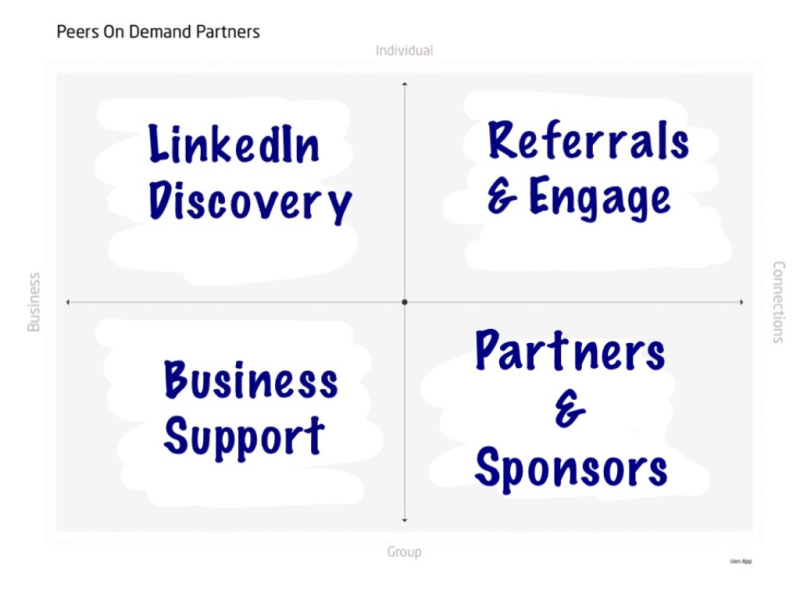 POD Partners